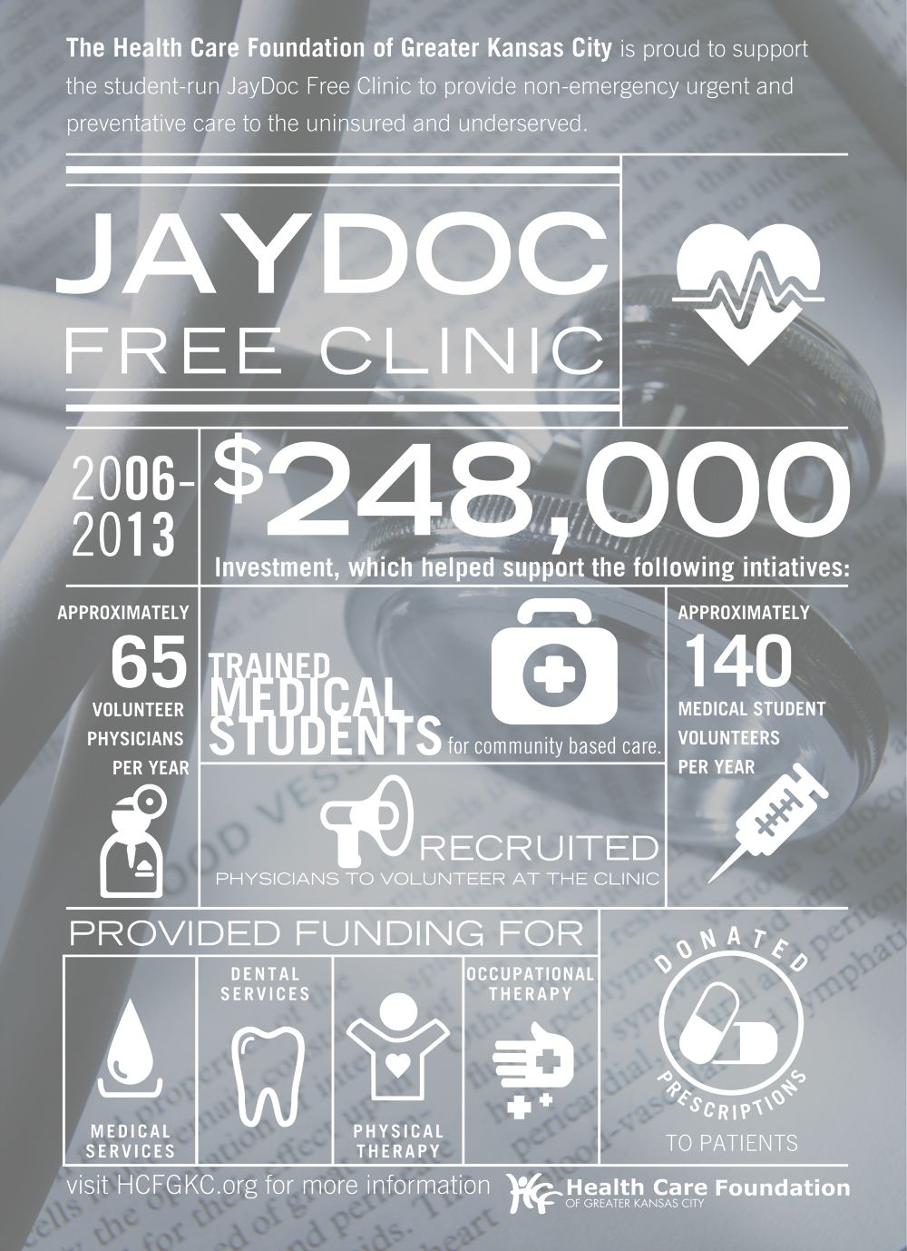 HCF is proud to support the studentrun JayDoc Free Clinic