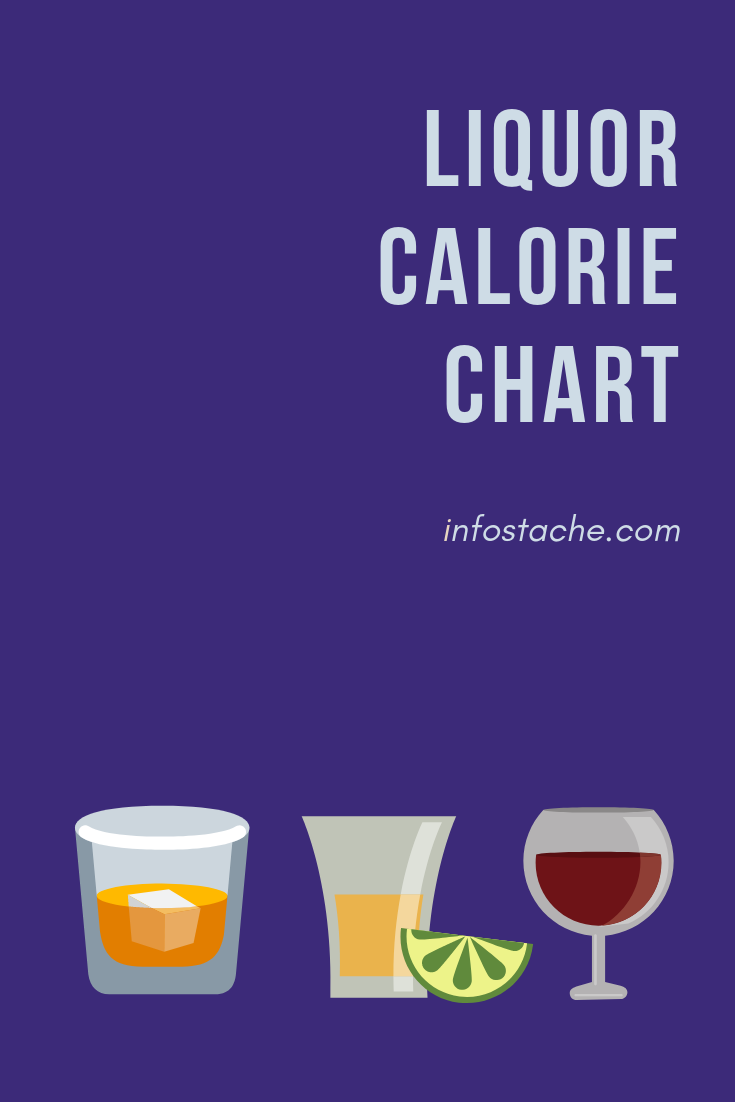 Pin On Calorie Charts