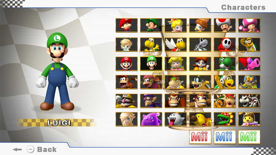 Mario Kart Wii U New Character Ideas Page 4 Mario Kart