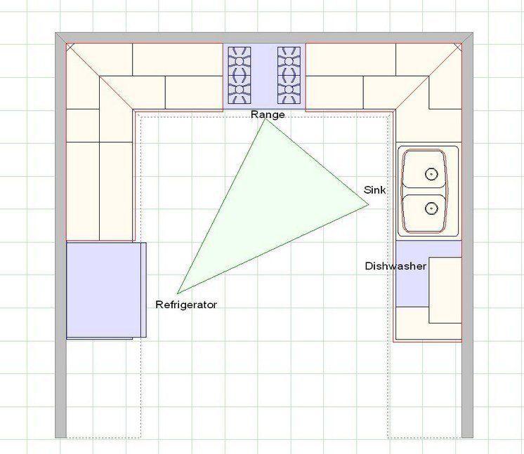 cuisine en u ouverte pour tout espace 60 photos et. Black Bedroom Furniture Sets. Home Design Ideas
