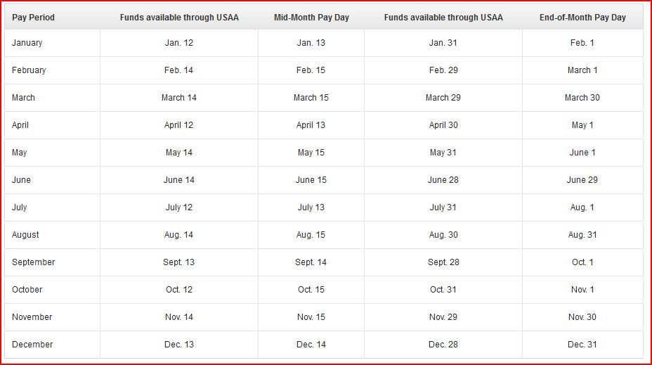 Usaa Pay Schedule >> Usaa Pay Calendar Military Pay April 1st Calendar