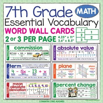 7th Grade Math Word Wall  Interactive Notebook Inserts 7th grade