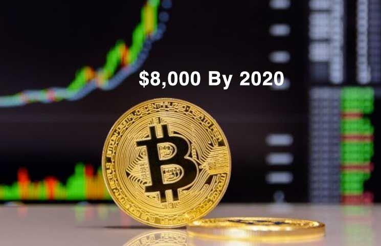 trading de crypto-monnaie 2020