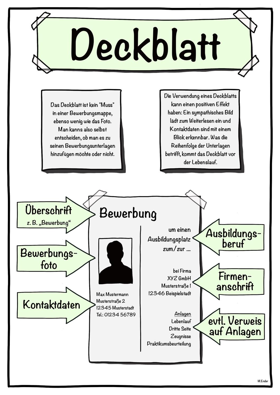 Bewerbung Deckblatt - Bewerbung – Unterrichtsmaterial in den Fächern Arbeitslehre & Deutsch