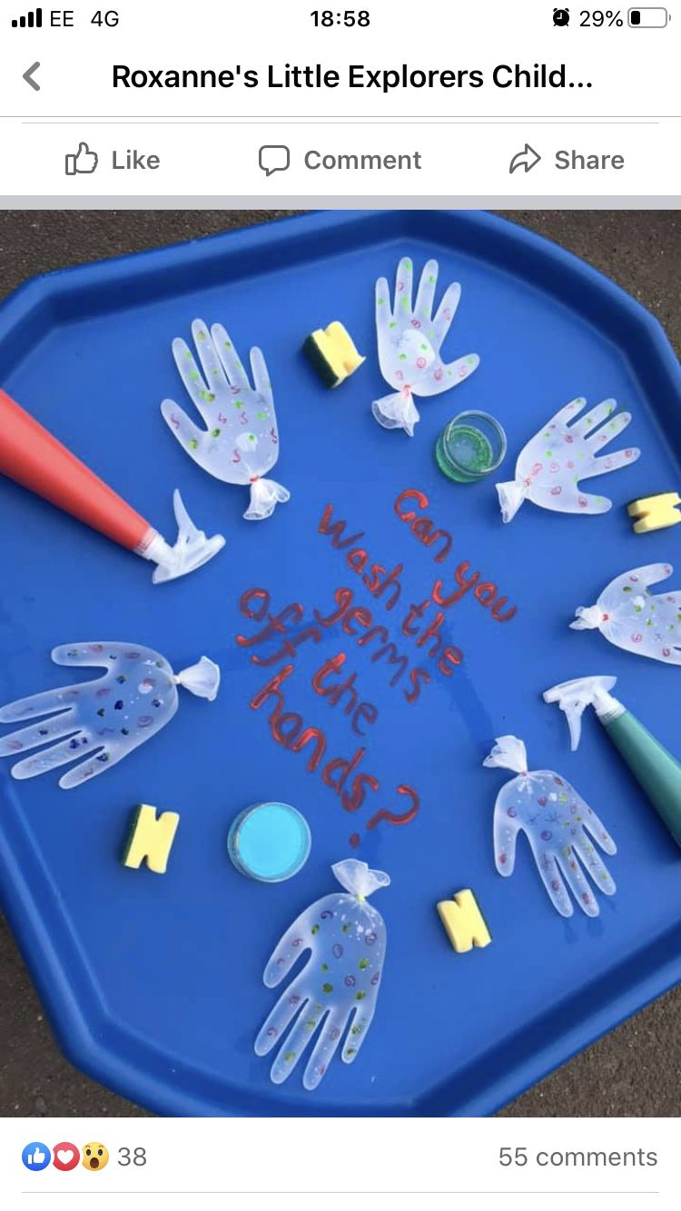 Pin By Maryanne Lewis On All About Healthy You Habits Germs Preschool Activities Eyfs Activities Preschool Activities [ 1334 x 750 Pixel ]