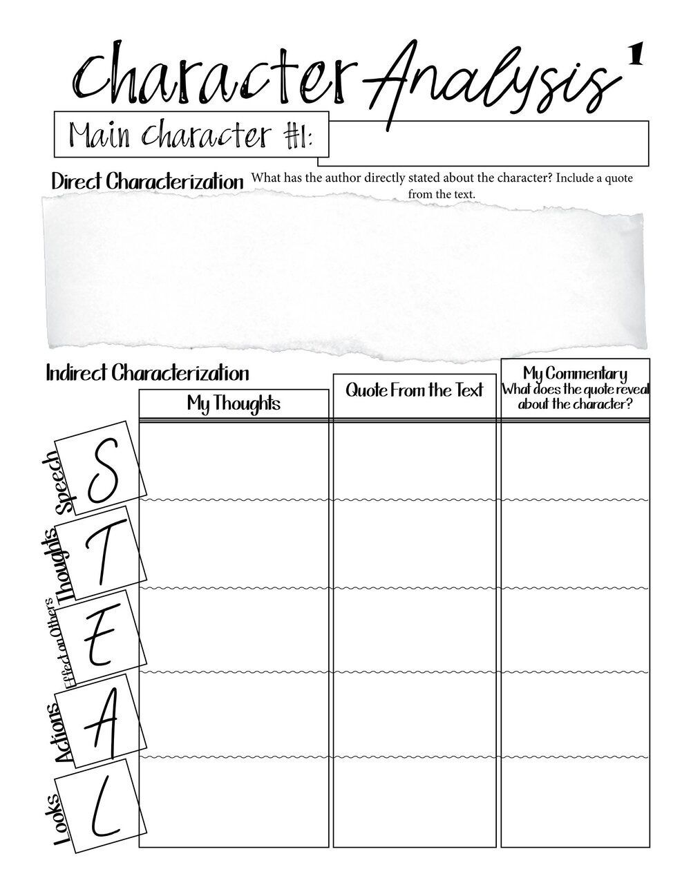 Character Analysis Worksheet High School 10 Mini Lessons