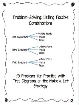 Problem solving with tree diagrams or make a list strategy prob problem solving with tree diagrams or make a list strategy set of 10 different problems that can be tackled using this strategy ccuart