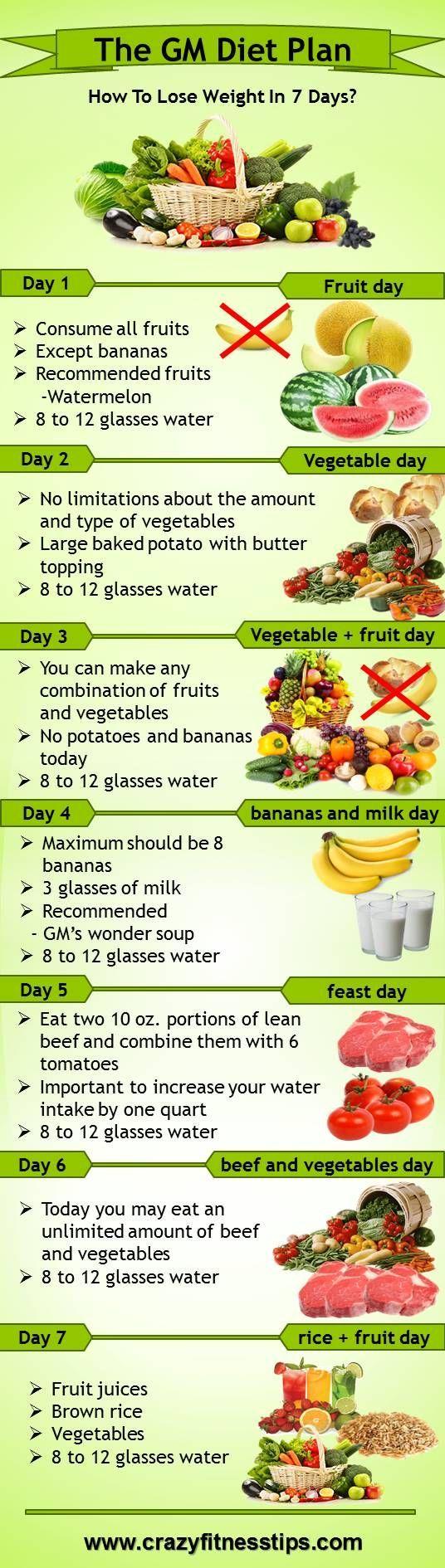 Amazing GM Diet Plan To Lose Weight In 7 Days #dietprogram