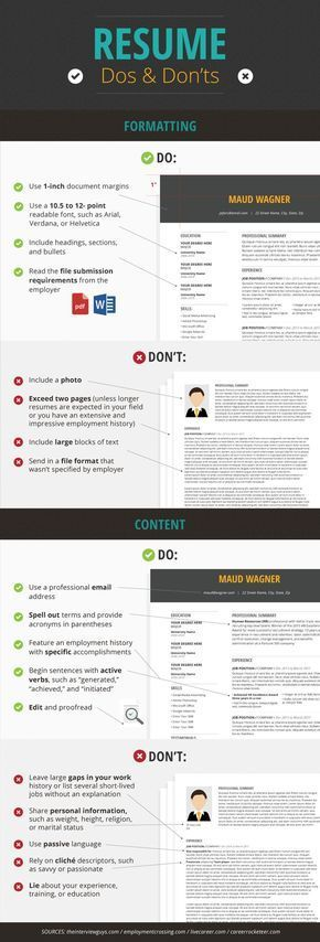 Resume Do\u0027s - Resume Dos and Don\u0027ts How to Get the Interview - how you do a resume