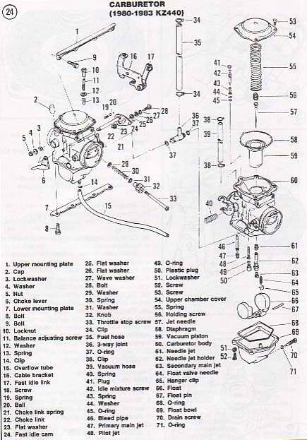 Ltz 400 carburetor diagram wiring diagram 29 jpg 435623 motorcycles pinterest motorcycle engine and how a carburetor works diagram ltz 400 carburetor diagram ccuart Image collections