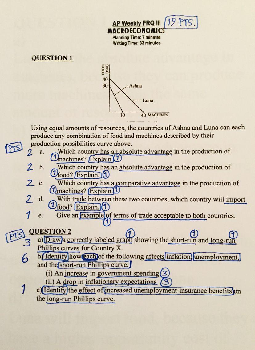 Ap macroeconomics 2002 essay