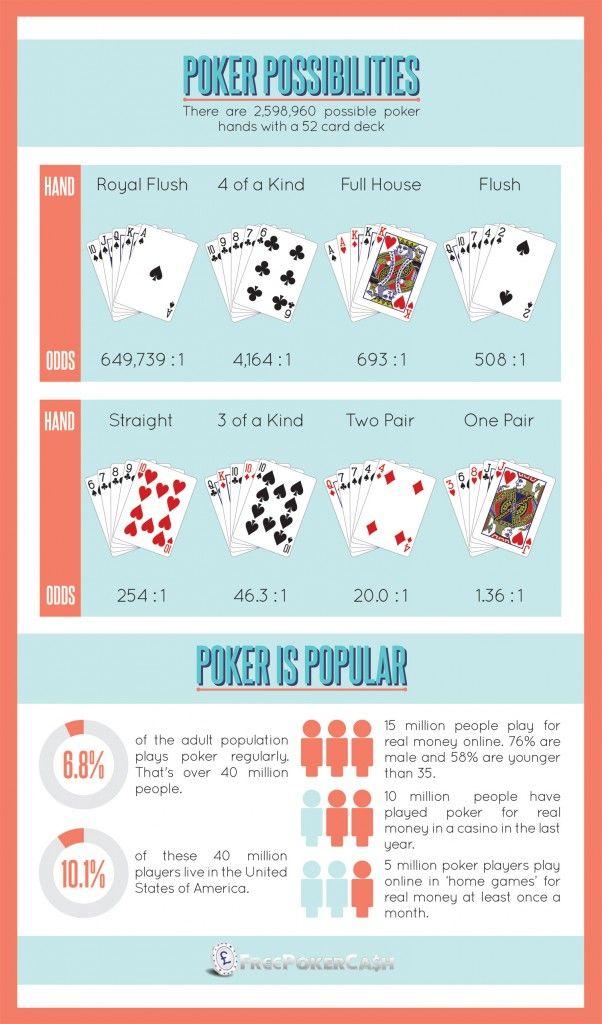Probability casino games