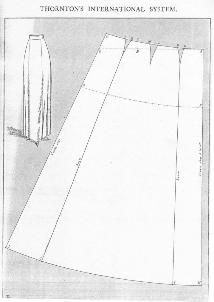 A simple skirt that was extremely common in the teens era, the Panel ...