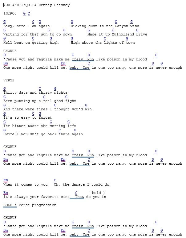 You and Tequila | Tablature | Pinterest | Tablature
