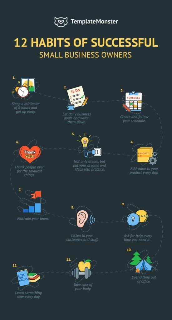 12 Habits Of Successful Small Business Owners Infographis Small Business Success Success Business Business Motivation