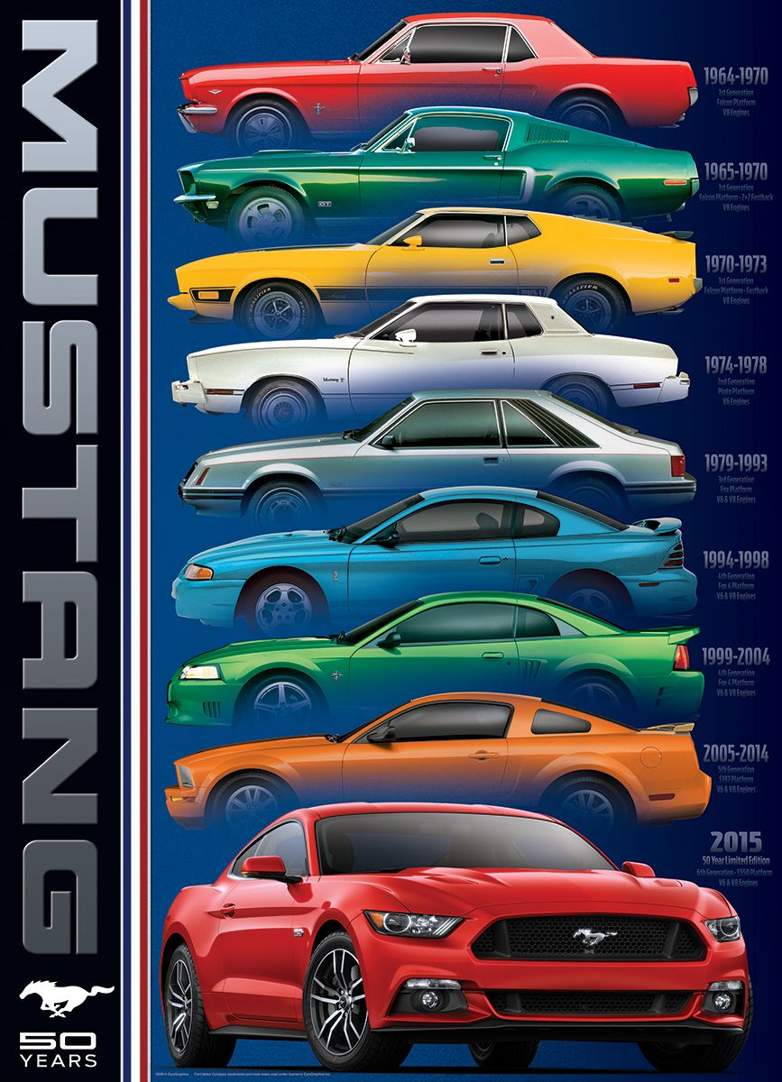 New Brighton Ford >> Ford Mustang 9 Model 1000-Piece Puzzle. The Ford Mustang design evolution throughout its 50 ...
