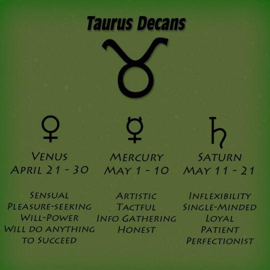 second decan taurus horoscope