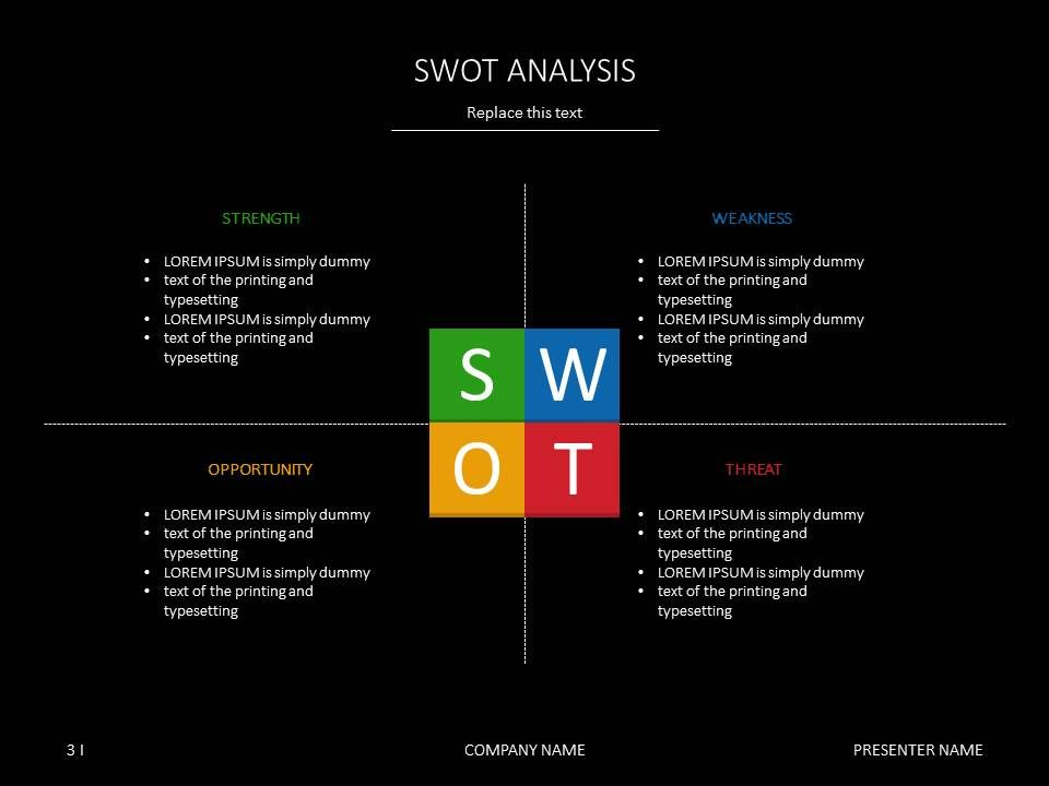 Swot Analysis Presentation Template Presentationdesign Swot
