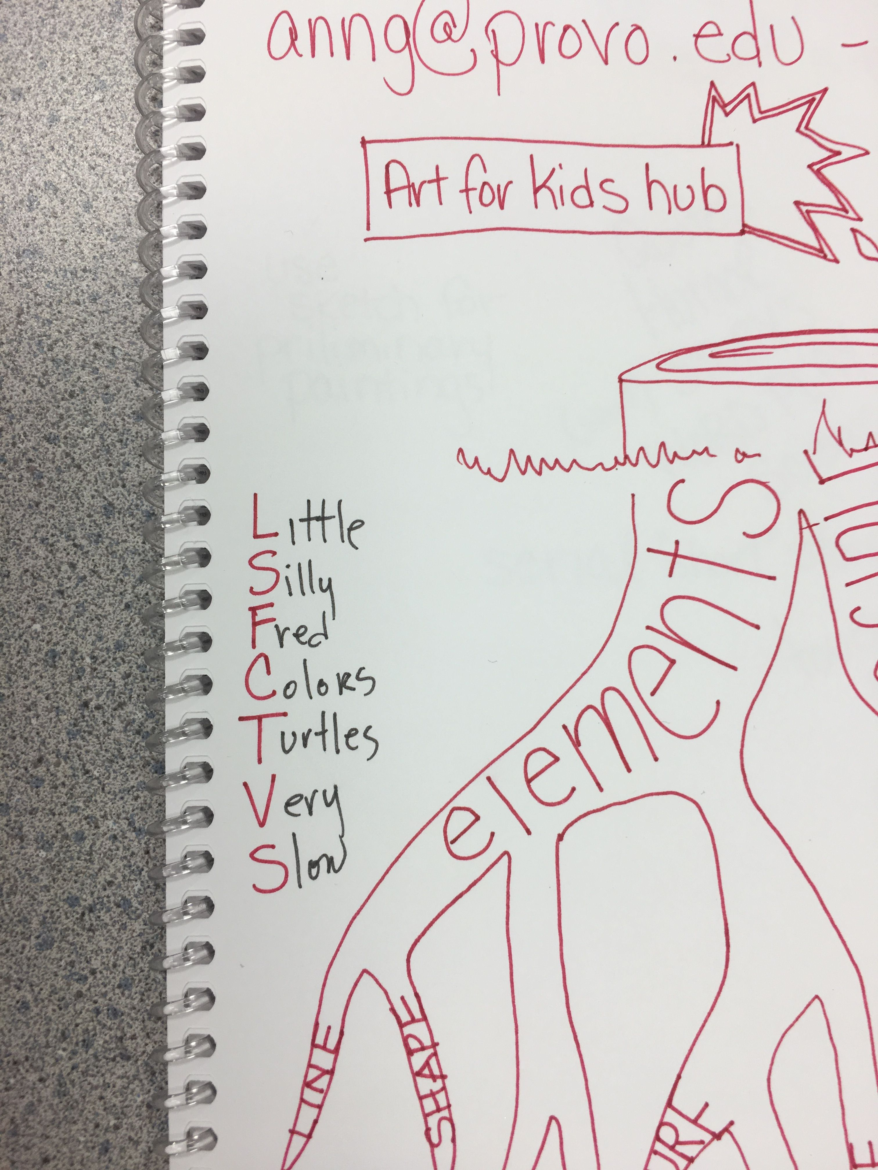 Pin By Ann Gibson On Art