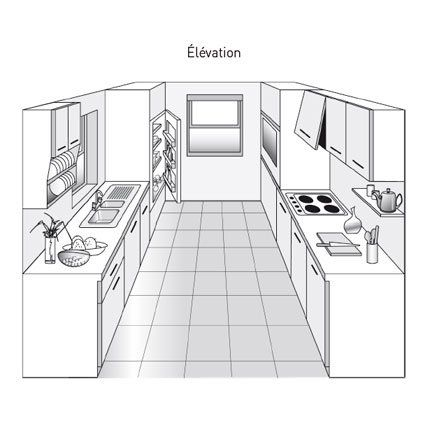 plan de cuisine les diff rents types kitchens mini kitchen and architecture design. Black Bedroom Furniture Sets. Home Design Ideas