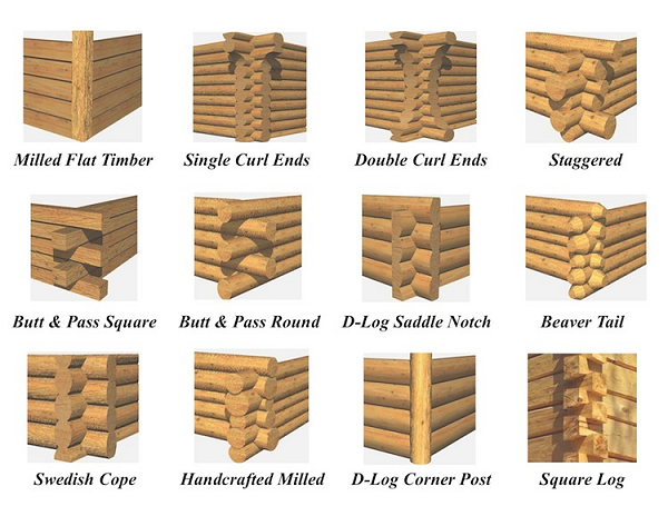 I Want To Build A Log Cabin Which Corner Joint Is The Best Using How To Build A Log Cabin Log Cabin Designs Diy Log Cabin