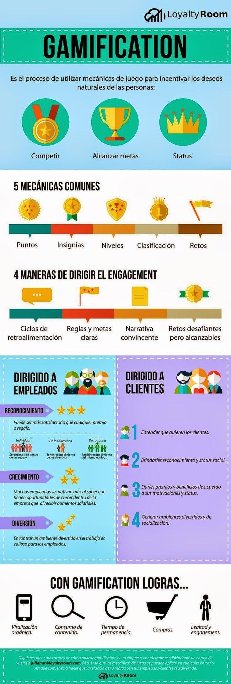 Marketing Online, #Gamificación: ¿Qué es la Gamificación?