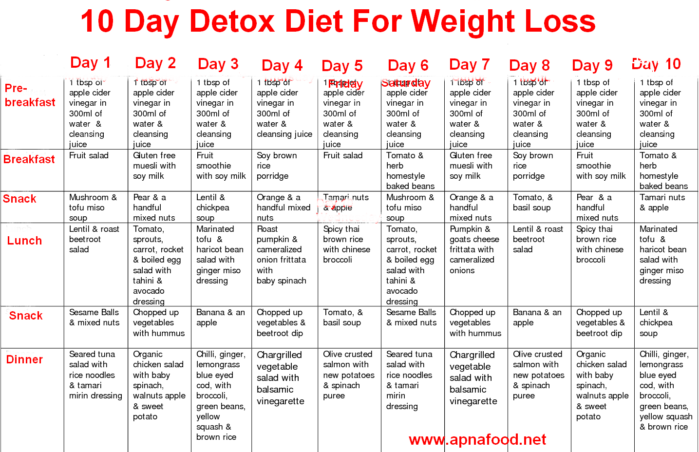 10 day cleansing diet