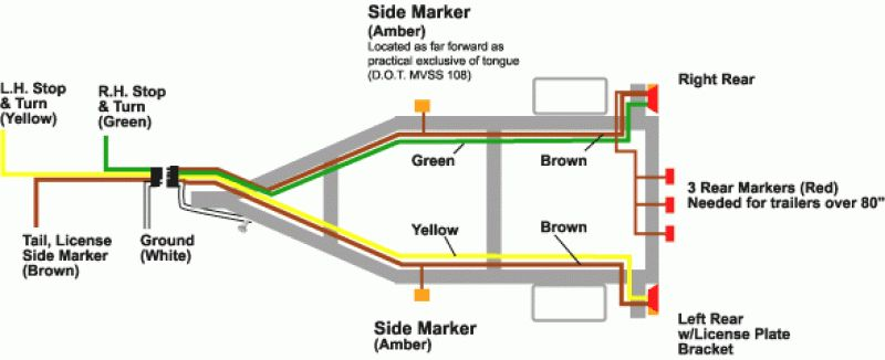 Image Result For 4 Pin Trailer Wiring Diagram Trailer Light Wiring Trailer Wiring Diagram Boat Trailer Lights