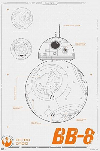 Amazon Star Wars The Force Awakens BB 8 Blueprint 24x36 Poster