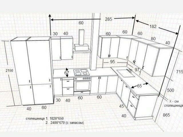 Standard Kitchen Dimensions And Layout Engineering Discoveries Kitchen Layout Plans Kitchen Layout Kitchen Furniture Design