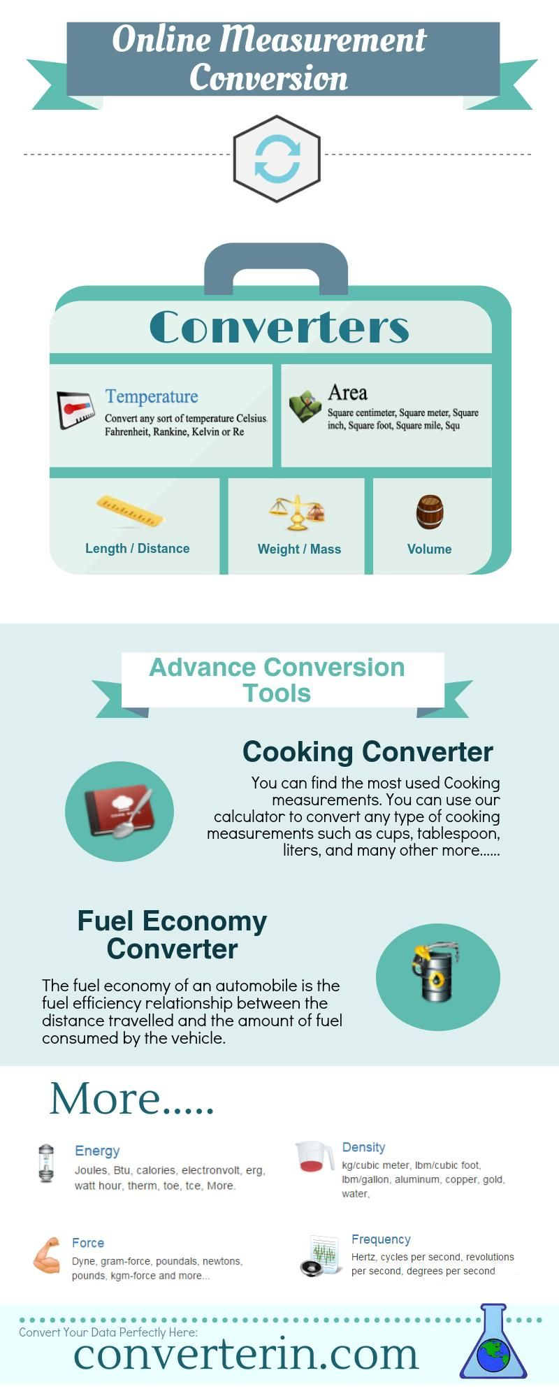 Converterin Is Definitely An Online Resource Which Primarily Provides Unit Conversion As Well Calculation Resources