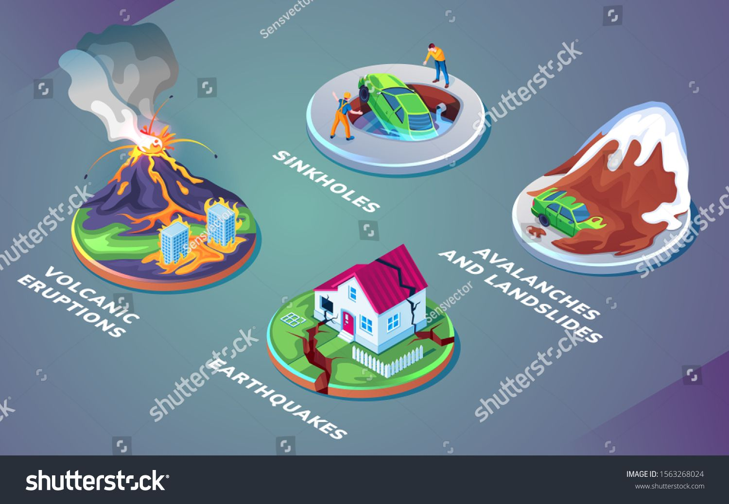 Geological Natural Disasters Or Geology Hazards Catastrophe And Cataclysm Sinkhole Or Cenote Swallet Or Doline Avalanch Natural Disasters Geology Disasters