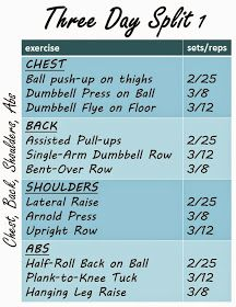 the running mormon threeday split strength workout