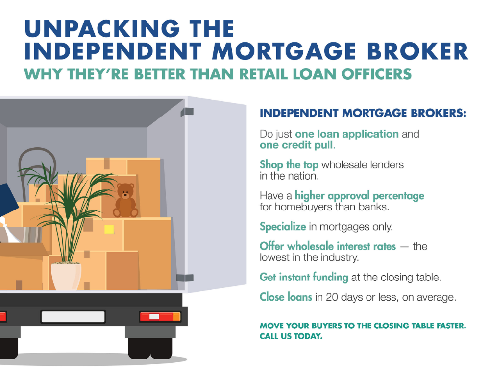 Edit Campaign Mortgage Brokers Mortgage New Homeowner