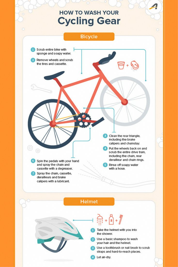 How To Wash Your Cycling Gear Cycling Gear Bicycle Gear Road