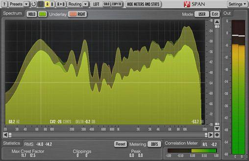 Voxengo SPAN - Spectrum analyser | Studio Plugins | Spectrum