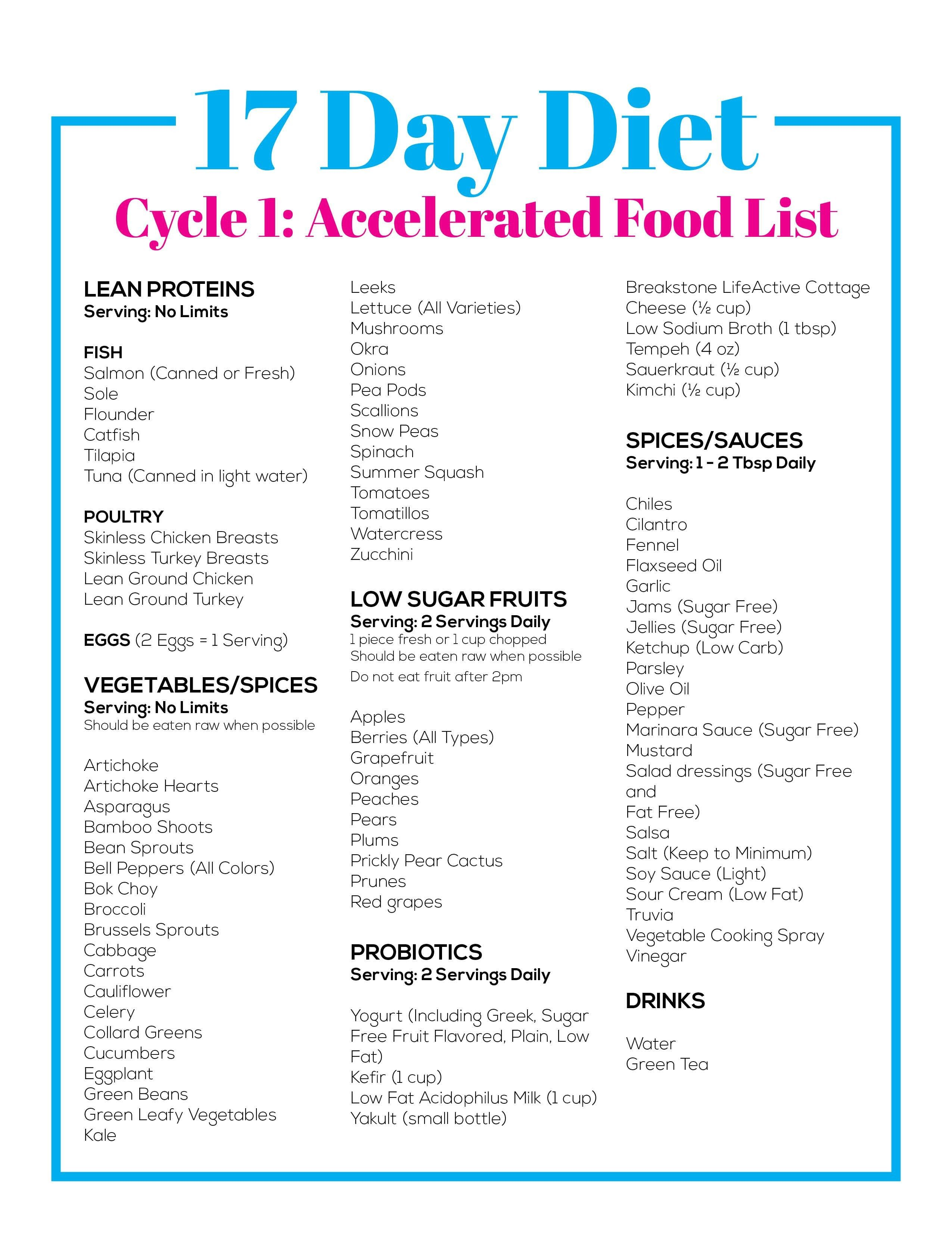 It is a graphic of Punchy No Carb Food List Printable