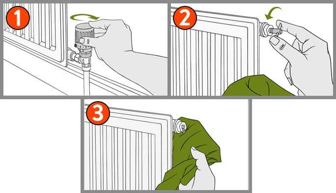 How To Bleed A Radiator Radiators Diy Bathroom Diy Guide