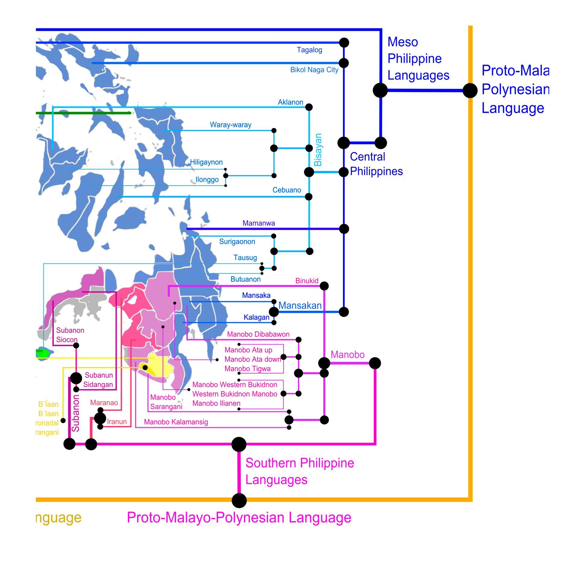 Philippine language relations in a map  Easter island and Philippines