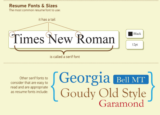Resume Format And Font Size in 2020 Resume fonts, Resume