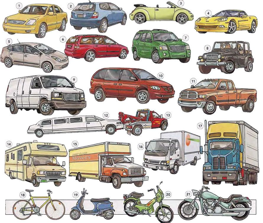 Types Of Vehicles Vocabulary And Conversation English Lesson In Pdf