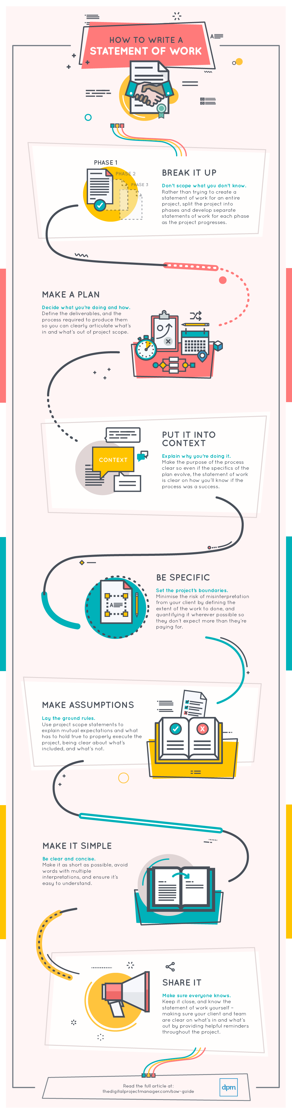 how to write a statement of work infographic project management