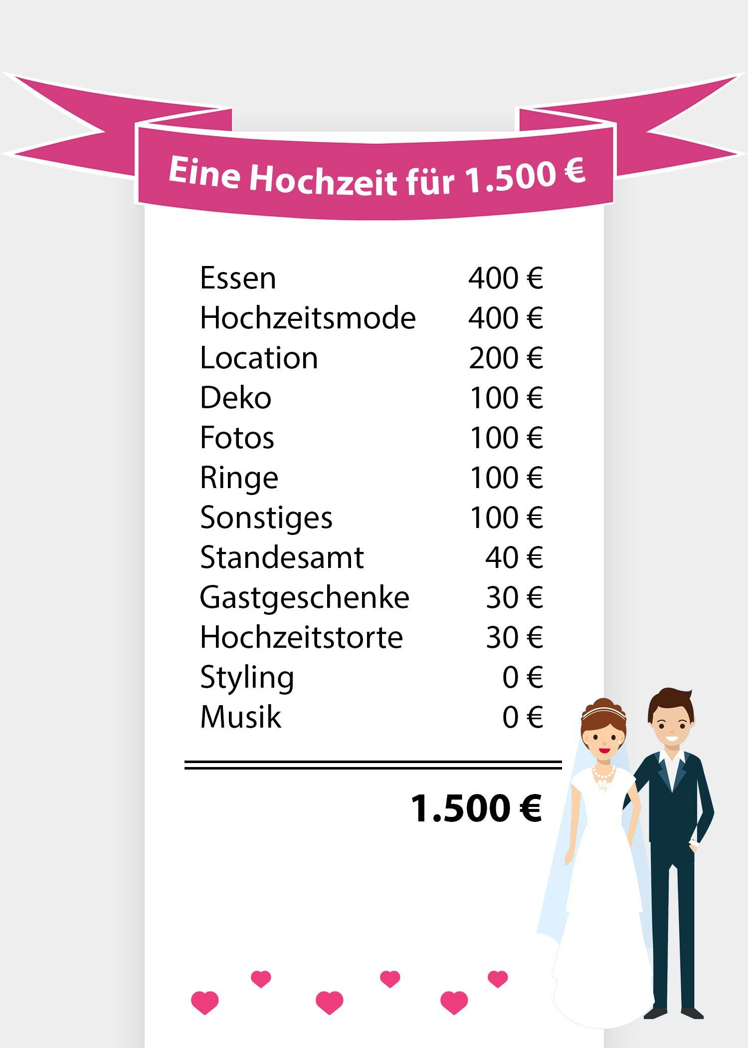 Hier Finden Sie Einen Umfangreichen Hochzeits Kostenplaner Fur Jedes Hochzeitsbudget Hochzeitskosten Hochzeitskosten Hochzeit Hochzeitsbudget