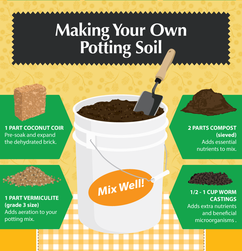 Diy Potting Mixes A Recipe For The Perfect Garden With Images