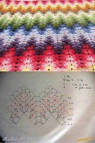 Manta tejida en degrade de colores labores tejidos for Tejidos de alfombras