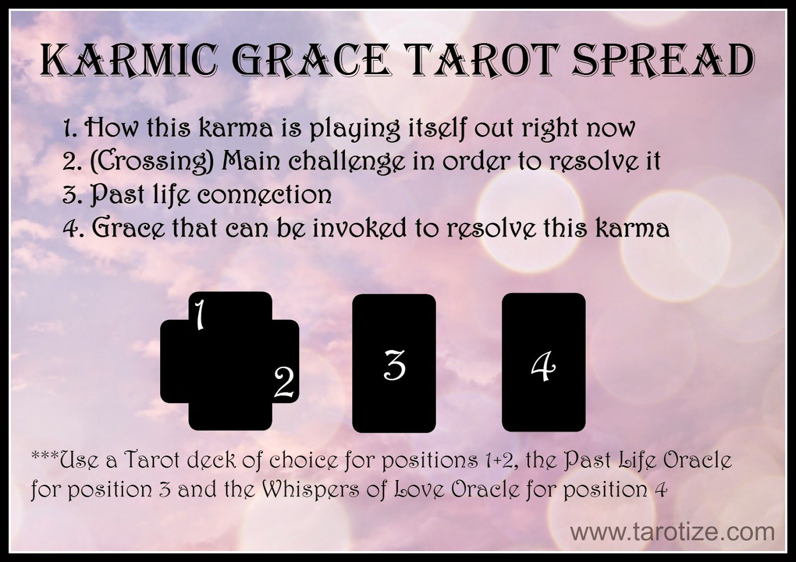 Karmic grace past life tarot spread and sample reading tarot a tarot spread inspired by judy halls past life astrology about how past life issues are affecting the now and what grace we can call on to resolve it geenschuldenfo Image collections