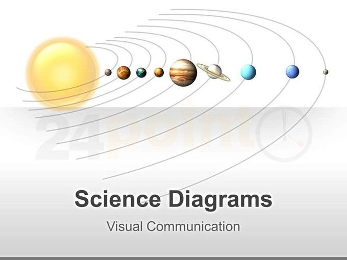 Editable Powerpoint Template  Science Illustrations  Business