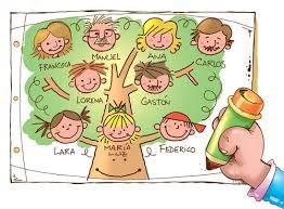 Resultado De Imagen Para Arbol Genealogico De La Familia Con Nombres