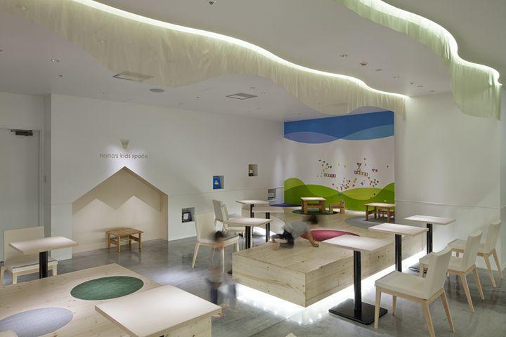 nana's green tea café ikspiarikamitopen, urayasu – japan