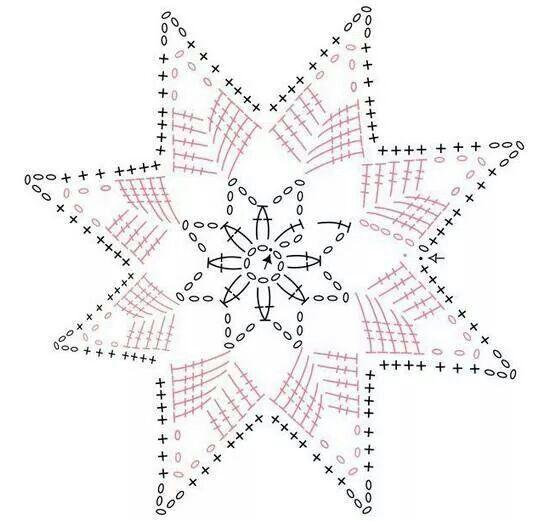 Motiv #crochetelements
